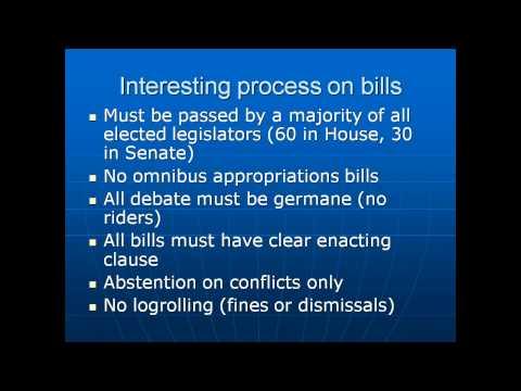 Wyoming Citizen Legislature