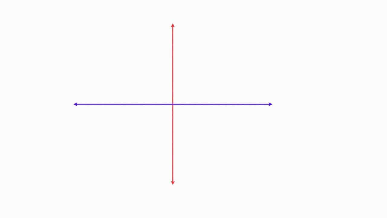 Understanding Parallel and Perpendicular Lines for Geometry and ...