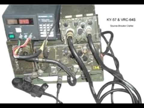 Low-Tech COMSEC Communications Security For Preppers During SHTF WROL