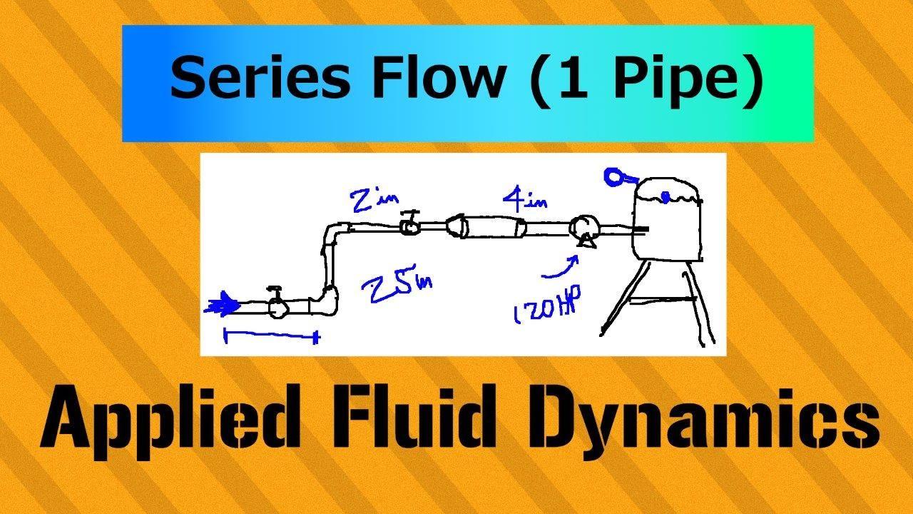 Type of Problems in Applied Fluid Mechanics Applied Fluid Dynamics - Class  058