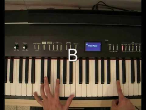 Jennifer Hudson - If This Isn't Love - Piano Tutoria