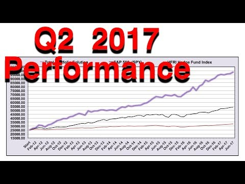 Q2 2017 Strategy Report  -  Volatility Trading Strategies
