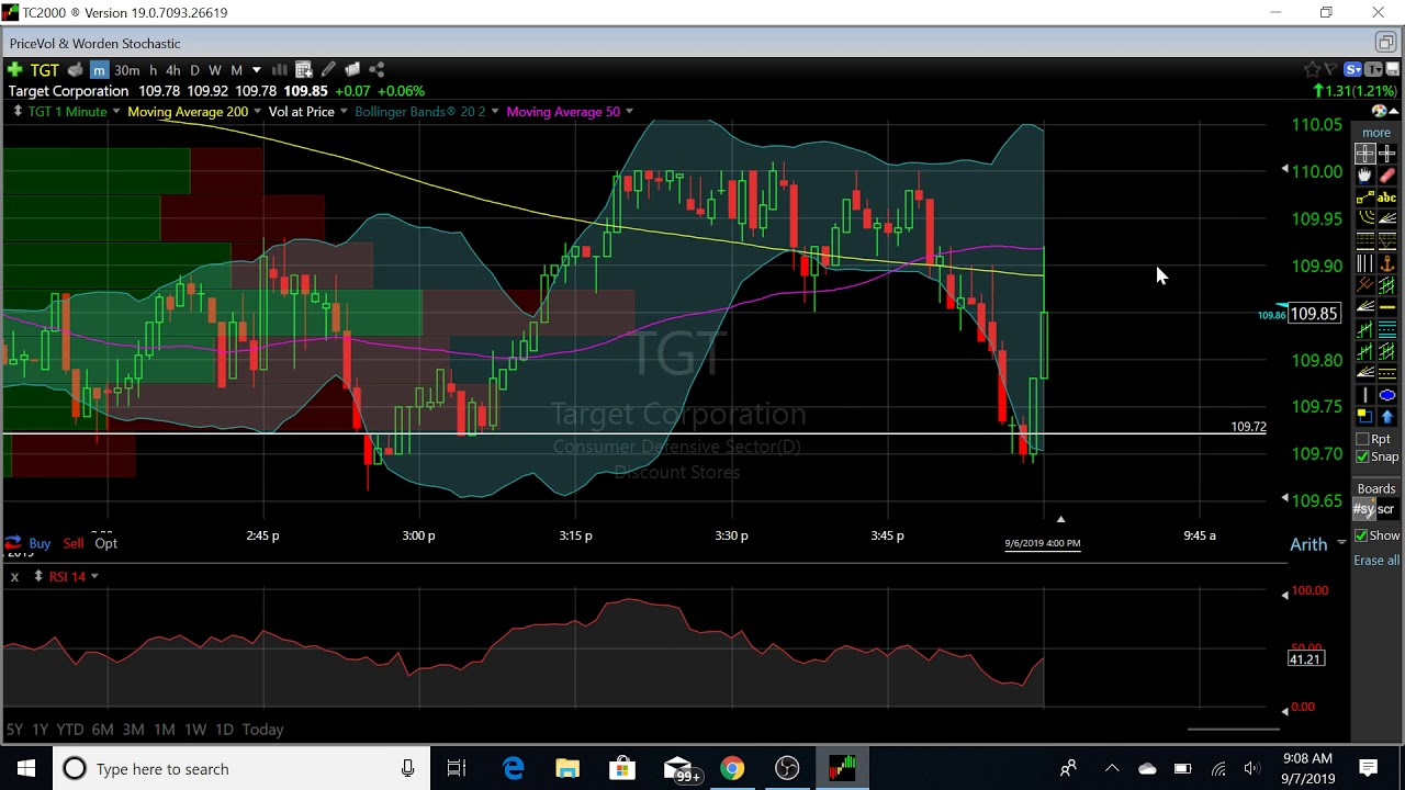 Technical Analysis $TGT 9-07-2019