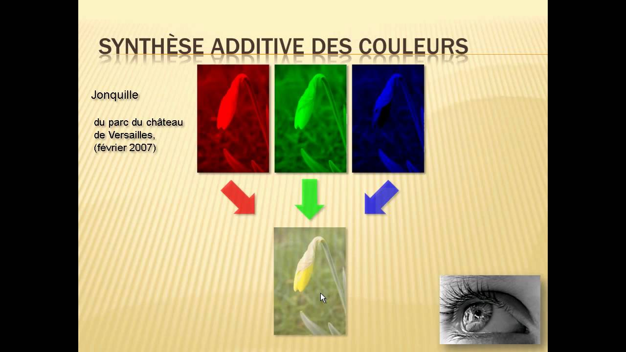lumire colore et couleurs des objets youtube - Lumire Colore