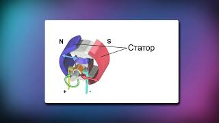 Электромагнитные явления   действие магнитного поля на проводник с током физика 8 класс 27