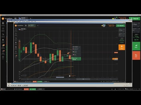 ▶️ Price Action: iq option live trading setups examples and best option strategy ever part 19