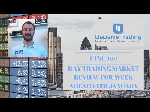 Day Trading Market Review FTSE 100 Index 14th Jan