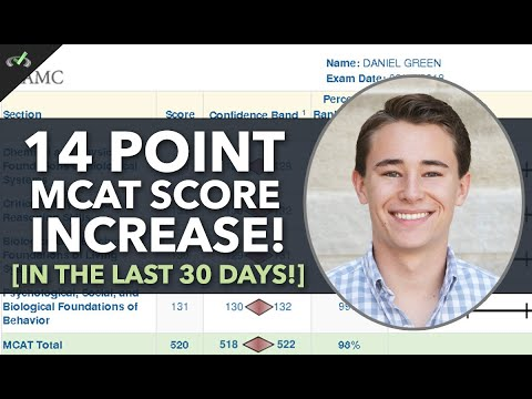 From 64th Percentile To 98th Percentile On The MCAT Within 30 Days