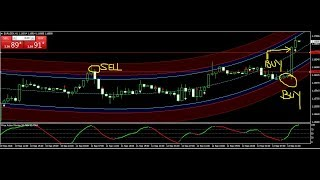 EUR/USD GBP/USD trade Best Forex Trading System 13 SEPT 2018 Review -forex trading systems that work