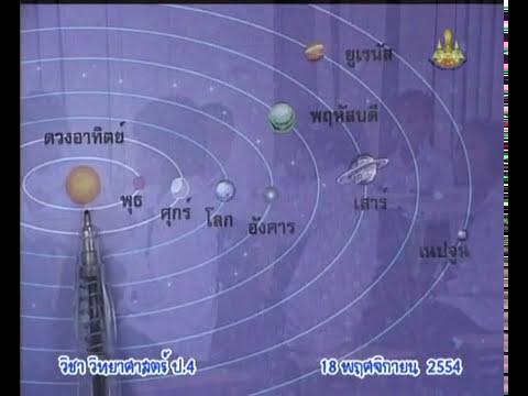 126 P4sci 541118 A วิทยาศาสตร์ป 4 ระบบสุริยะของเรา (ดาวเคราะห์ชั้นใน,ดาวเคราะห์ชั้นนอก)