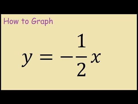 How to graph y=-1/2x
