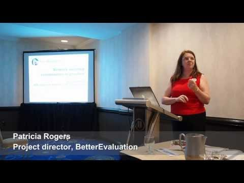 "AEA Conference 2013 ""Online Evaluation CoPs: Influencing Practice and Affecting Learning"" - Part 2"