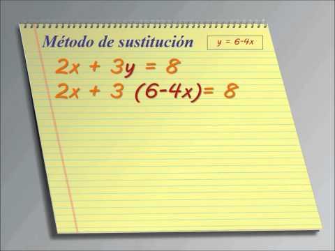 SUSTITUCION TRIGONOMETRICA PDF INTEGRACION POR