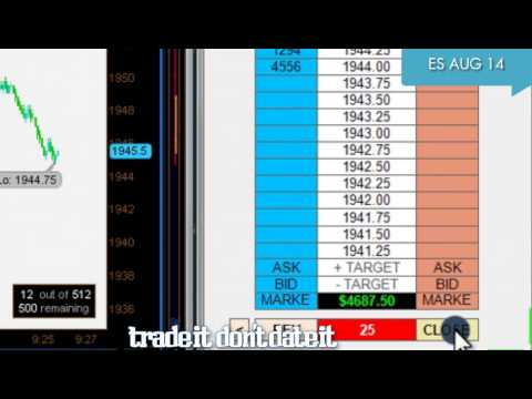 E-Mini S&P Futures Trading – July 31st 2014