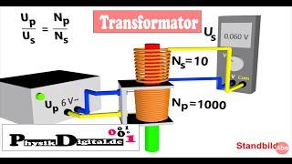Wie funktioniert ein Transformator? - einfach und anschaulich erklärt