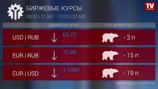 InstaForex tv news: Кто заработал на Форекс 22.08.2019 15:30