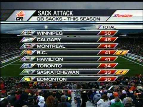 2010 CFL Saskatchewan Roughriders vs British Columbia Lions