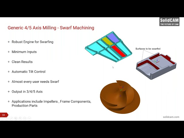 Masterclass in SolidCAM SIM 5X Milling – Part 2