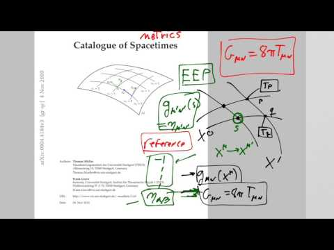 What is General Relativity? Lesson 5: The Catalogue of Spacetimes