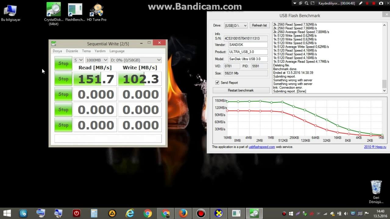 BUSINESS DESIGN | Sandisk Ultra Flair usb 3 0 64 GB Flash