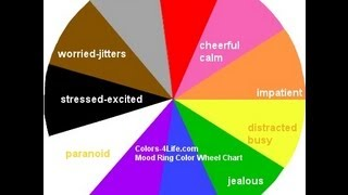 Color Meanings Gray Mood Rings Colors Symbolism