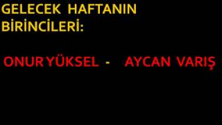 Kısmetse Olur 2 NİSAN HAFTASI ŞOK ŞOK ŞOK!!!