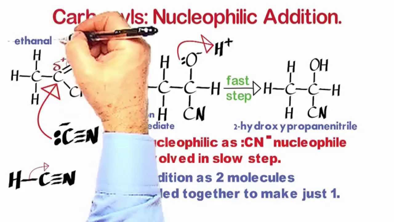 nucleophilic addition to a carbonyl the Facts and mechanisms for the reactions between carbonyl compounds ( aldehydes and ketones) and hydrogen cyanide, hcn - nucleophilic addition.