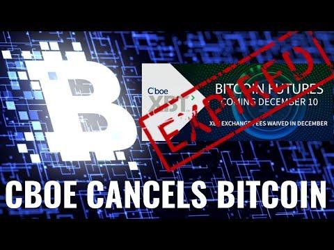 CBOE Cancels Bitcoin Futures
