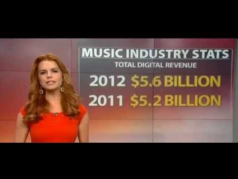 Music Piracy: How Does The Artists Get Their Money?