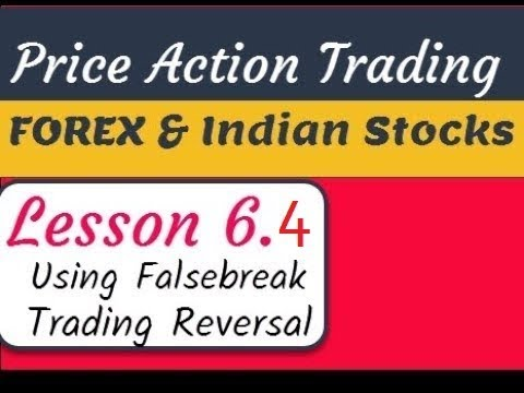Trading breakout reversal using false break - Price Action Trading
