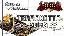 Forge of Empires -- TERRAKOTTA-ARMEE -- Analyse, Förderung & Vergleich mit Kampfgebäuden!
