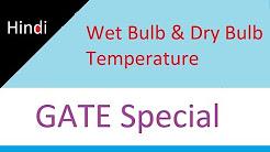 hqdefault - The Wet Bulb Depression Depends On