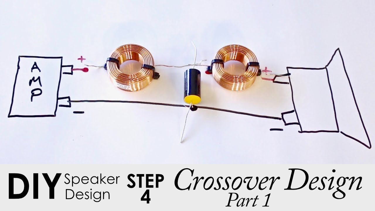 How To Design A Crossover For A DIY Speaker || Part 1 - Crossover Design  Intro