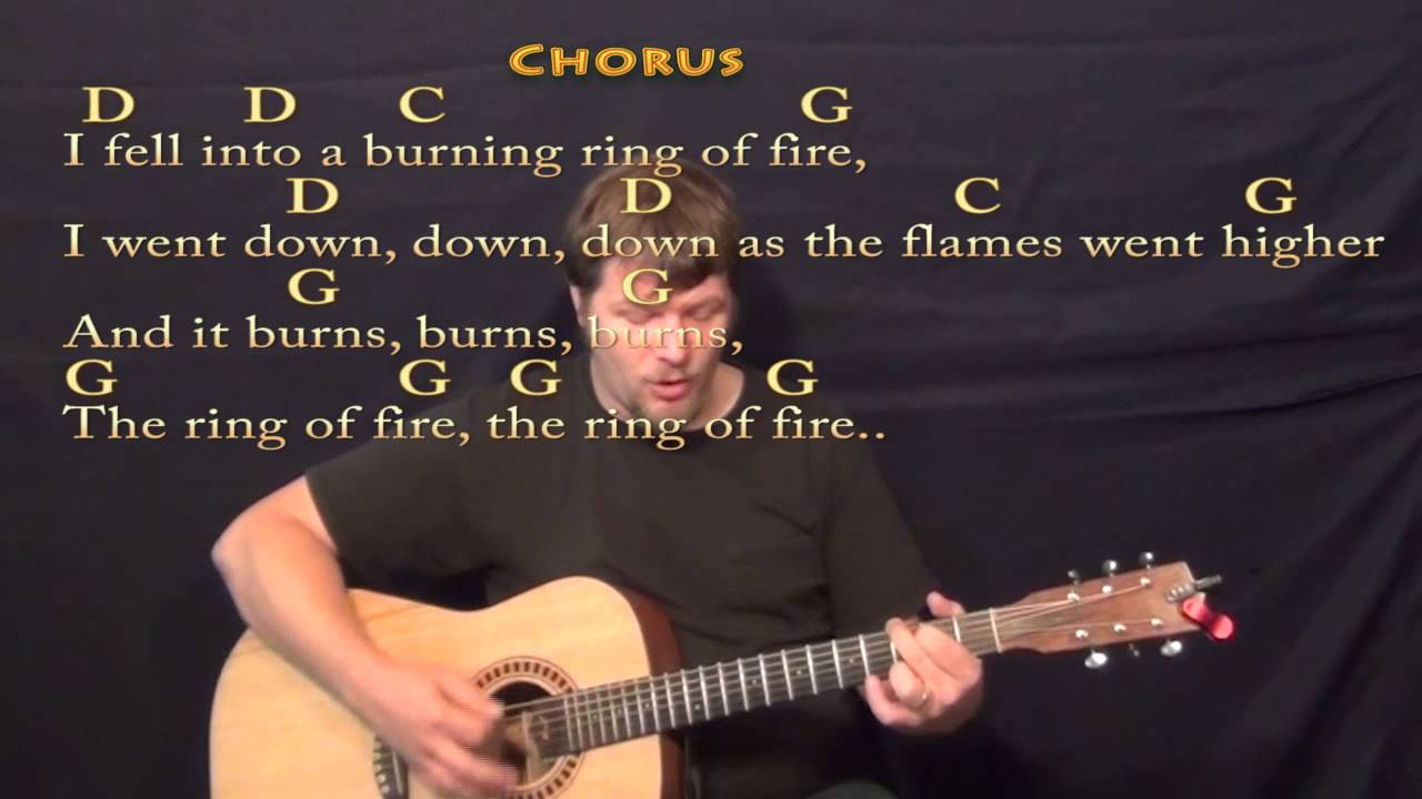 Ring Of Fire Johnny Cash Strum Guitar Cover Lesson With Chords