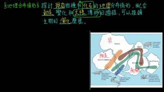 3-2觀念05親緣關係的證據3-地理分布情形