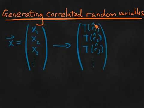 Generating correlated random variables