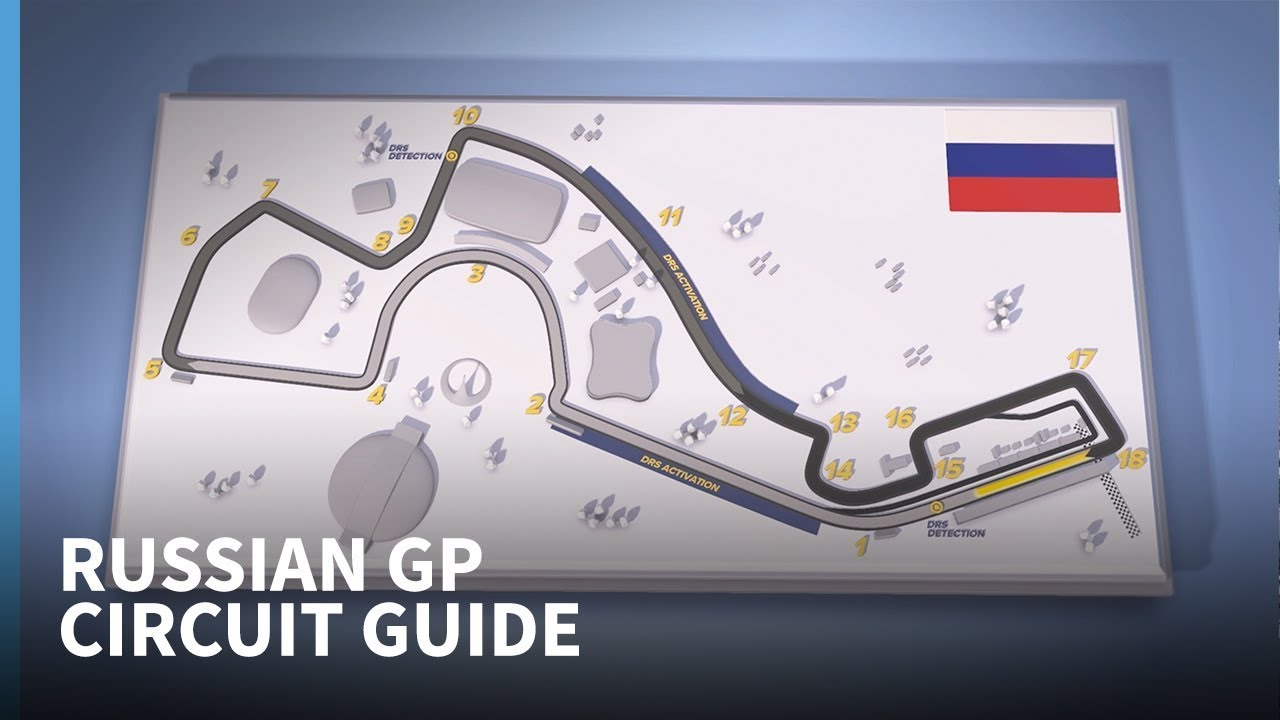 russian-gp-track-guide