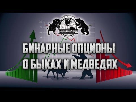 Бинарные Опционы - О Быках и Медведях.