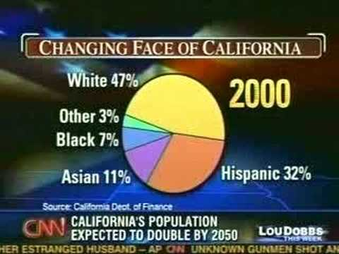 California population story