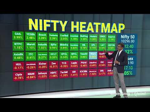 market-wrap:-sensex,-nifty-close-marginally-higher
