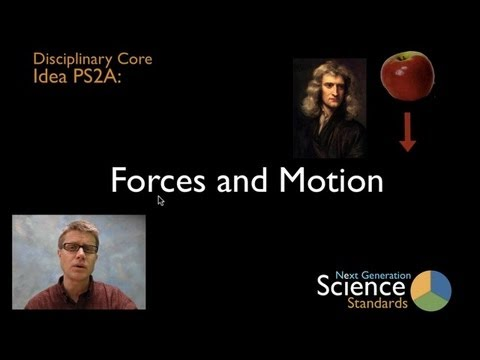 PS2A - Forces and Motion