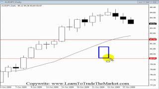 Inside Bar Forex Trading Strategy (Tutorial)