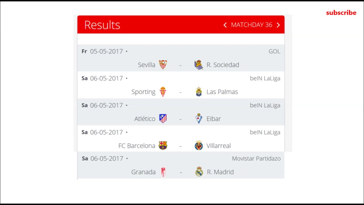 Spain la liga table standing 2016 2017 - Spanish League 35 Matchday La Liga Table And Results Fixtures