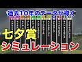 2018年  七夕賞  シミュレーション  重馬場設定  【過去10年データ競馬予想】