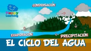 El Ciclo del Agua | Videos Educativos para Niños