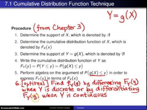 Cumulative distribution function technique