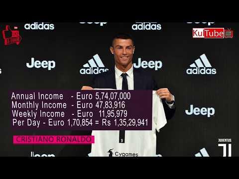 Juventus FC Players Salaries 2019 | Kultube