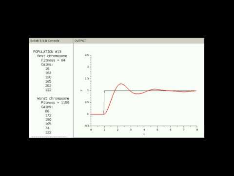 Genetic algorithm for automatic PID tuning