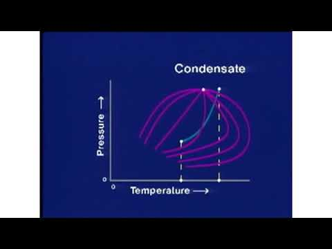 Hydrocarbon Phase Behavior and Fluid Properties