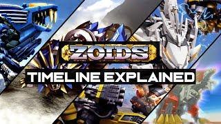 Zoids Timeline Explained - Chaotic Century/New Century/Fuzors/Genesis